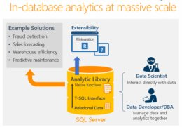 In-database analytics