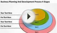 PLANNING AND DEVELOPMENT PROCESS 4 STAGES BUSINESS STEPS