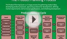 The Product Planning Process